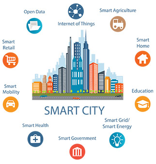 Internet of Things (IoT) Smart City